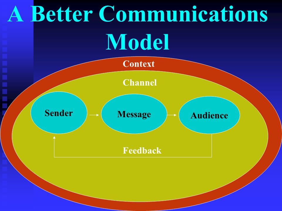A Better Communications Model