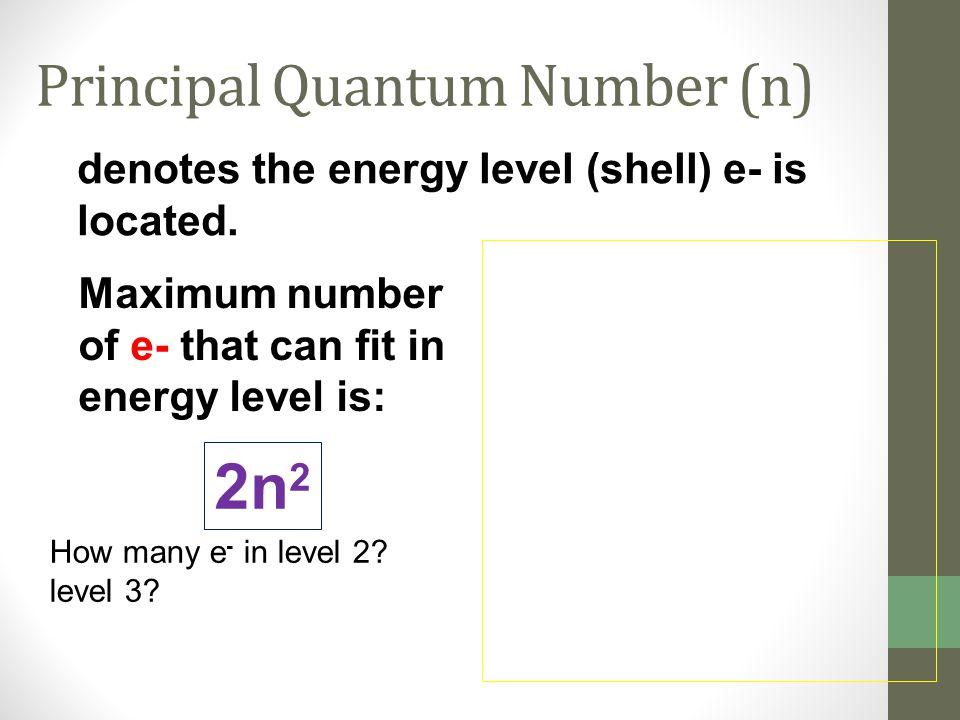 Principal Quantum Number (n)