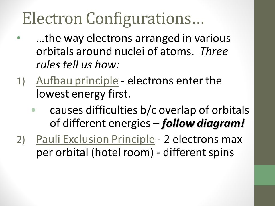 Electron Configurations…