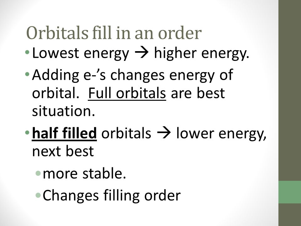 Orbitals fill in an order