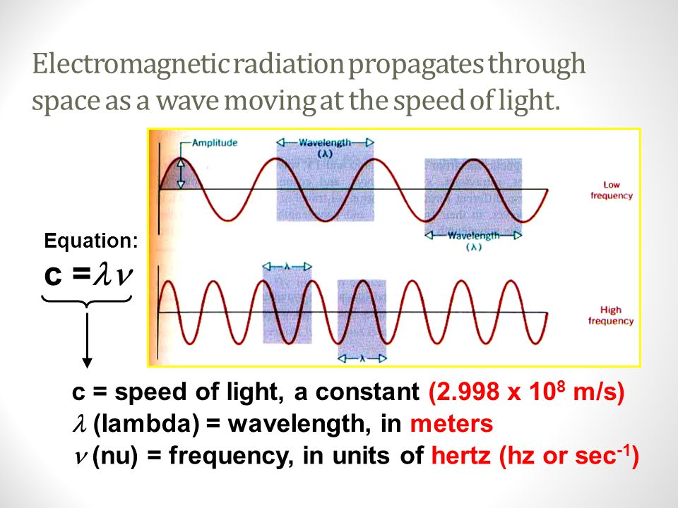 Electromagnetic radiation propagates through space as a wave moving at the speed of light.