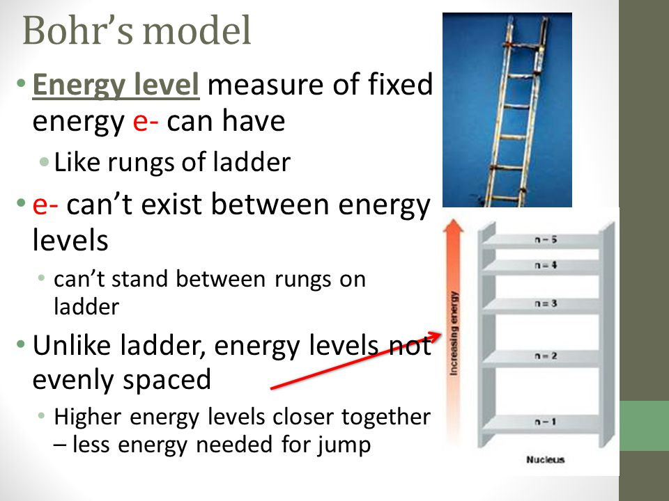 Bohr's model Energy level measure of fixed energy e- can have