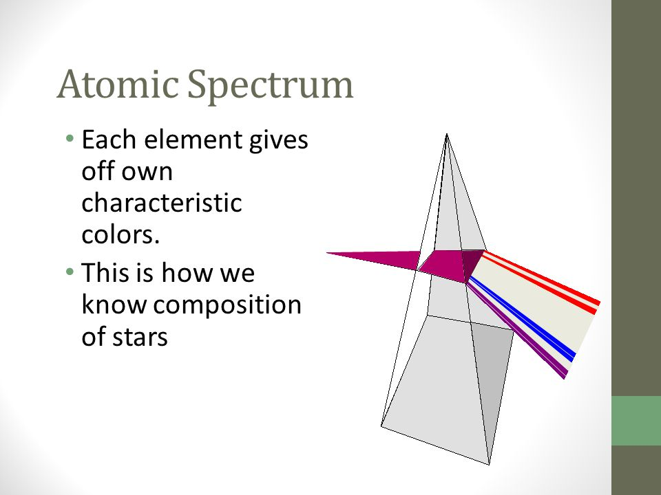 Atomic Spectrum Each element gives off own characteristic colors.