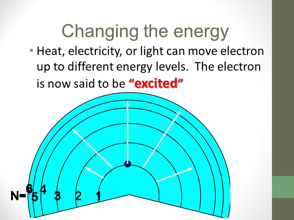 Changing the energy Heat, electricity, or light can move electron up to different energy levels.