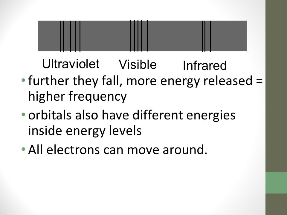 further they fall, more energy released = higher frequency