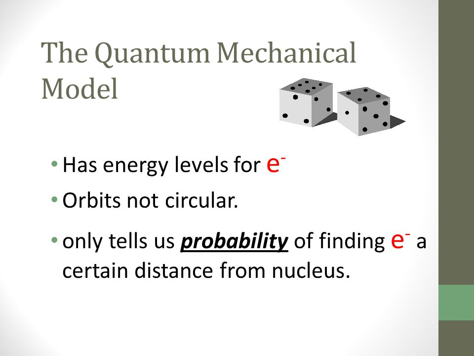 The Quantum Mechanical Model