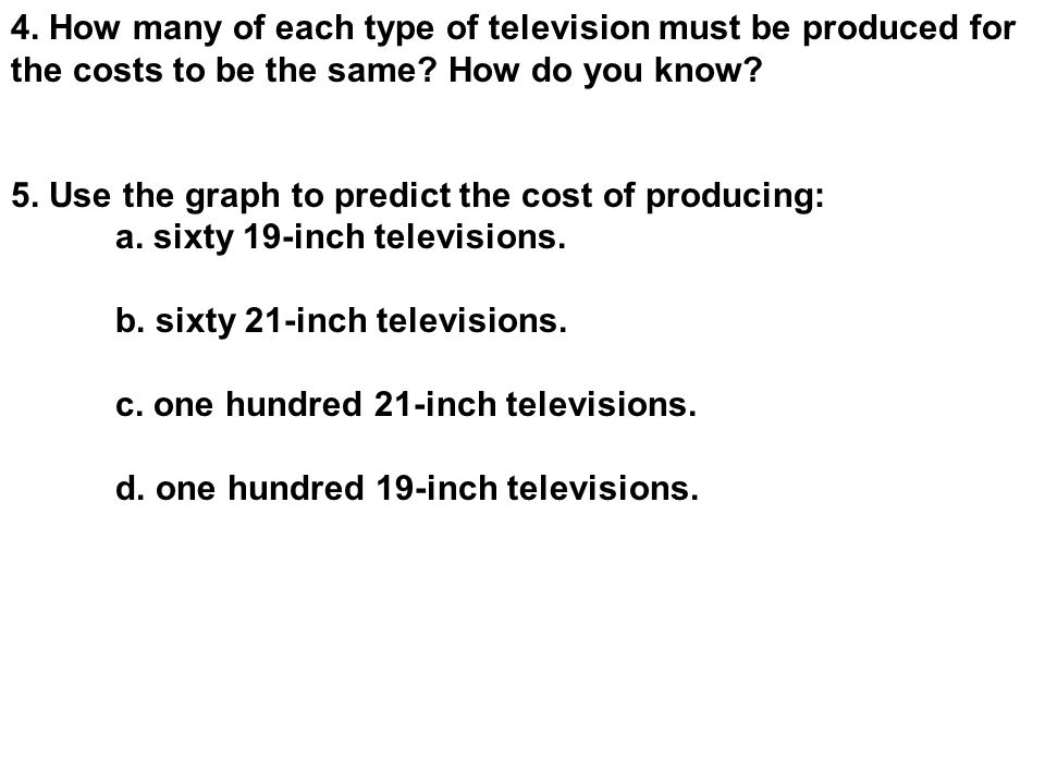 4. How many of each type of television must be produced for the costs to be the same How do you know