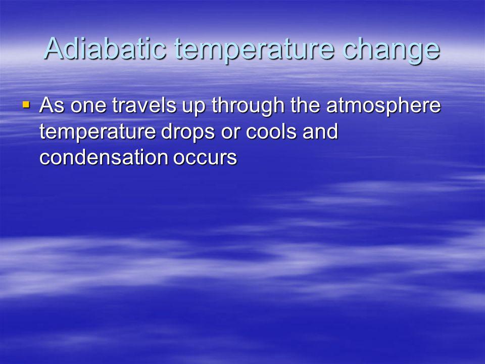 Adiabatic temperature change