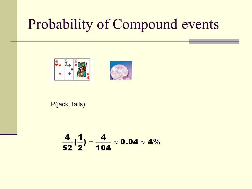 Probability of Compound Events ppt download – Compound Probability Worksheet