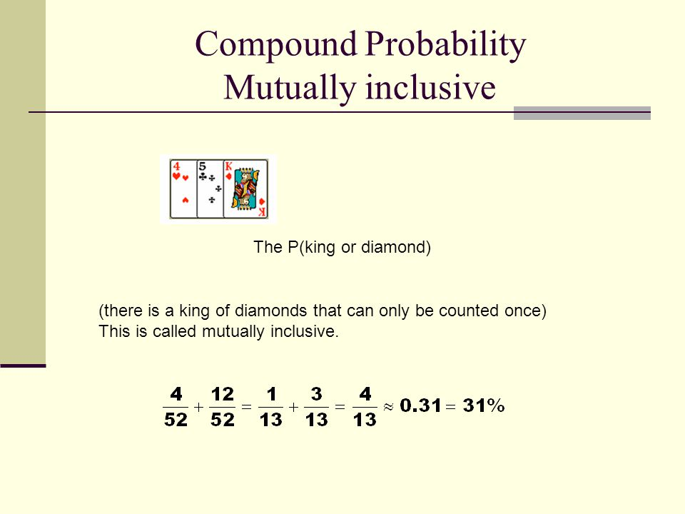 Compound Probability Mutually inclusive