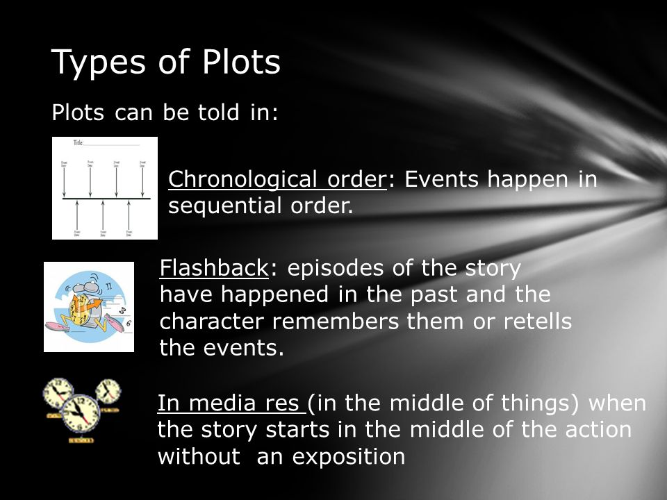 Types of Plots Plots can be told in: