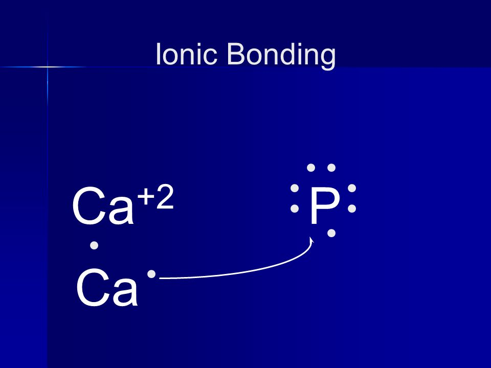 Ionic Bonding Ca+2 P Ca