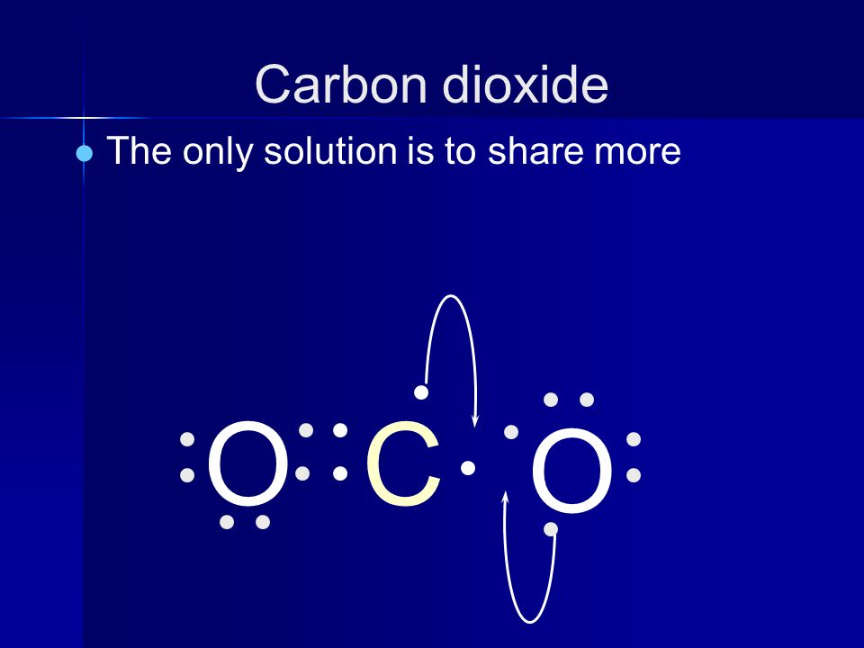 Carbon dioxide The only solution is to share more O C O