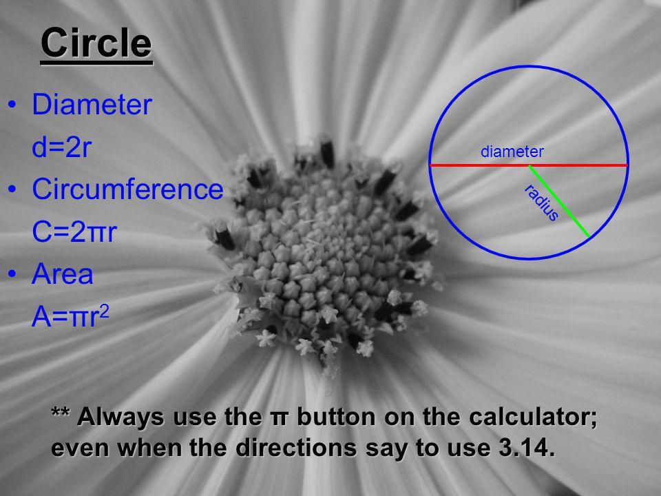 Circle Diameter d=2r Circumference C=2πr Area A=πr2