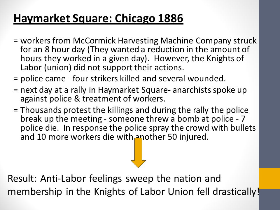 Haymarket Square: Chicago 1886