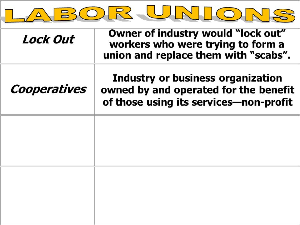 LABOR UNIONS Lock Out Cooperatives