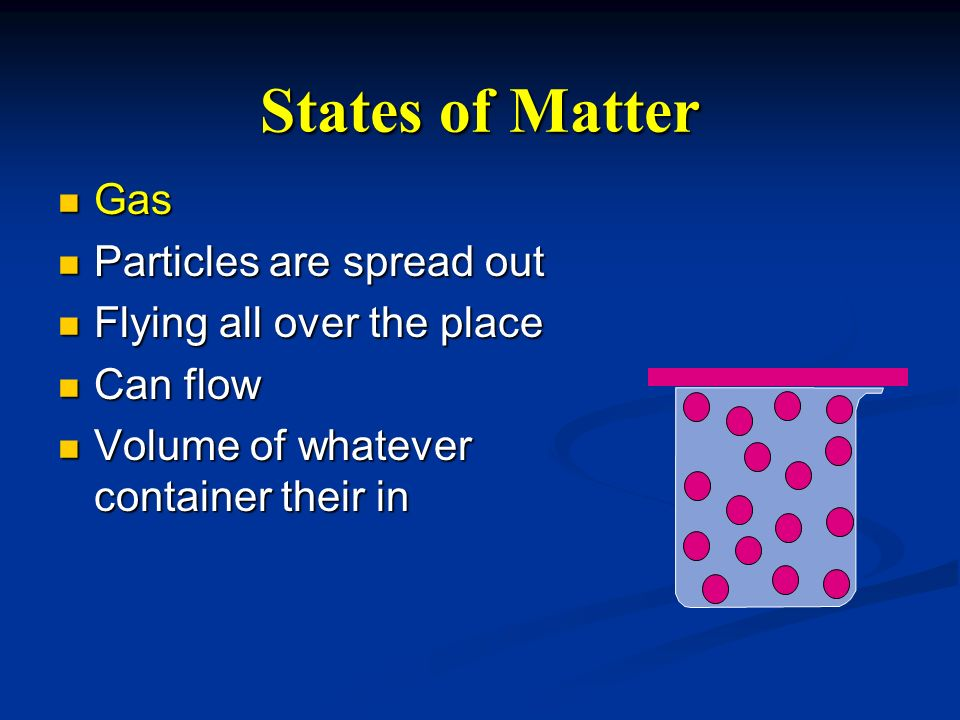 States of Matter Gas Particles are spread out