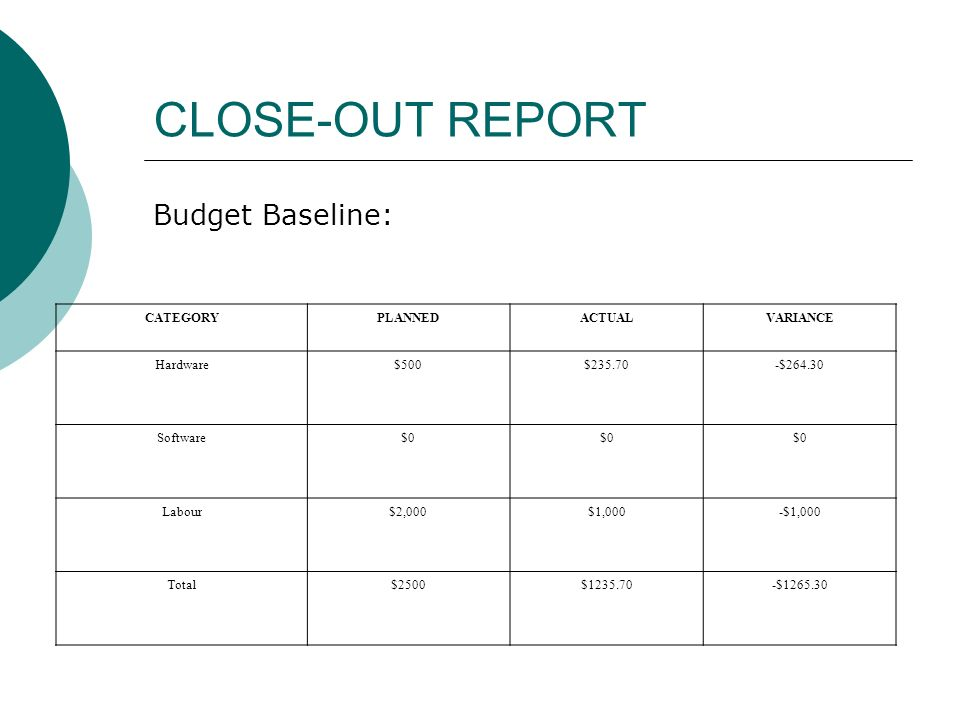 CLOSE-OUT REPORT Budget Baseline: CATEGORY PLANNED ACTUAL VARIANCE