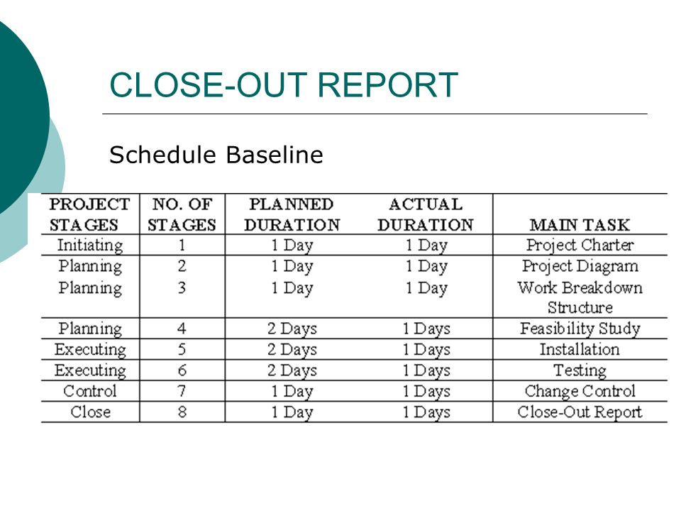 CLOSE-OUT REPORT Schedule Baseline