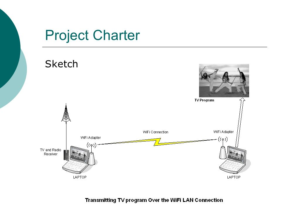 Project Charter Sketch
