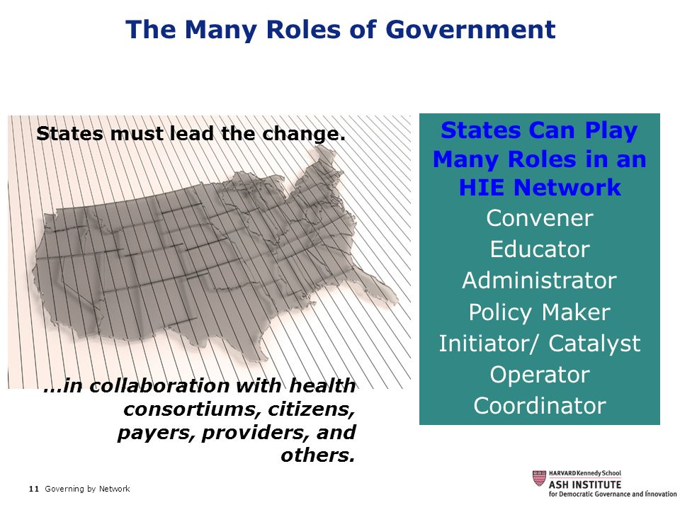 The Many Roles of Government