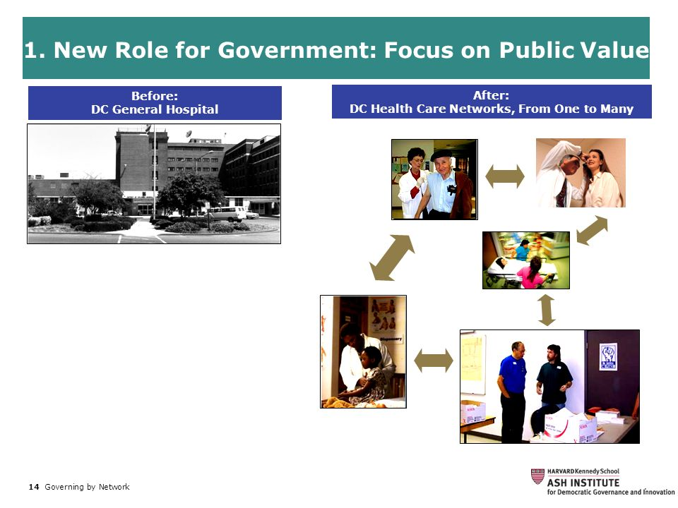 1. New Role for Government: Focus on Public Value