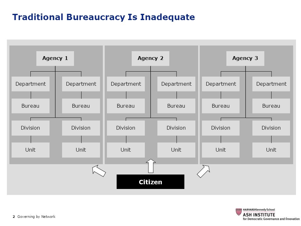 Traditional Bureaucracy Is Inadequate
