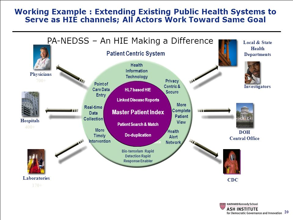 PA-NEDSS – An HIE Making a Difference