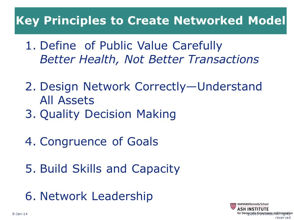 Key Principles to Create Networked Model