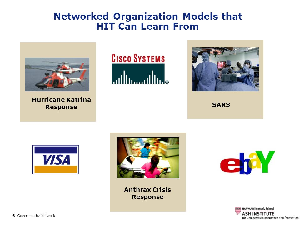 Networked Organization Models that HIT Can Learn From