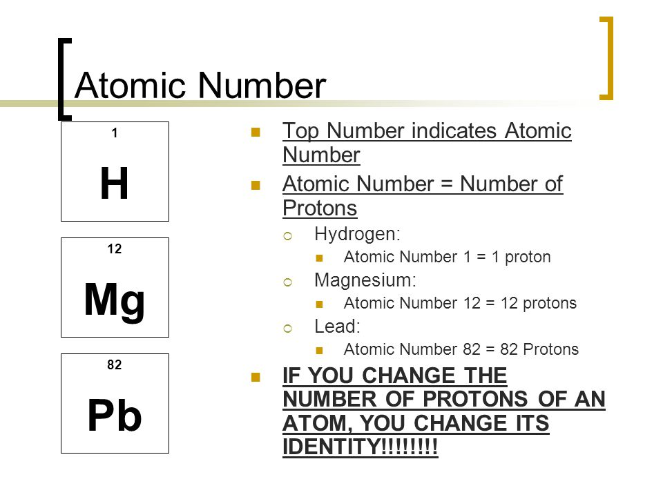 H Mg Pb Atomic Number Top Number indicates Atomic Number