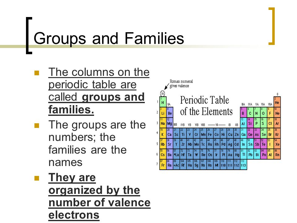 Groups and Families The columns on the periodic table are called groups and families. The groups are the numbers; the families are the names.