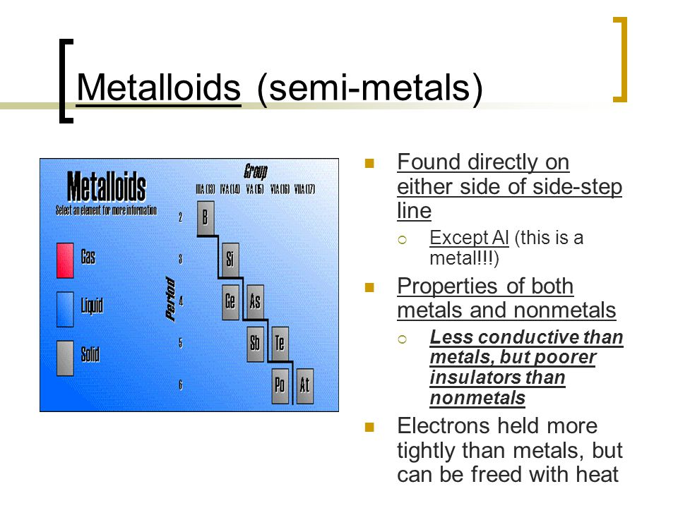 Metalloids (semi-metals)