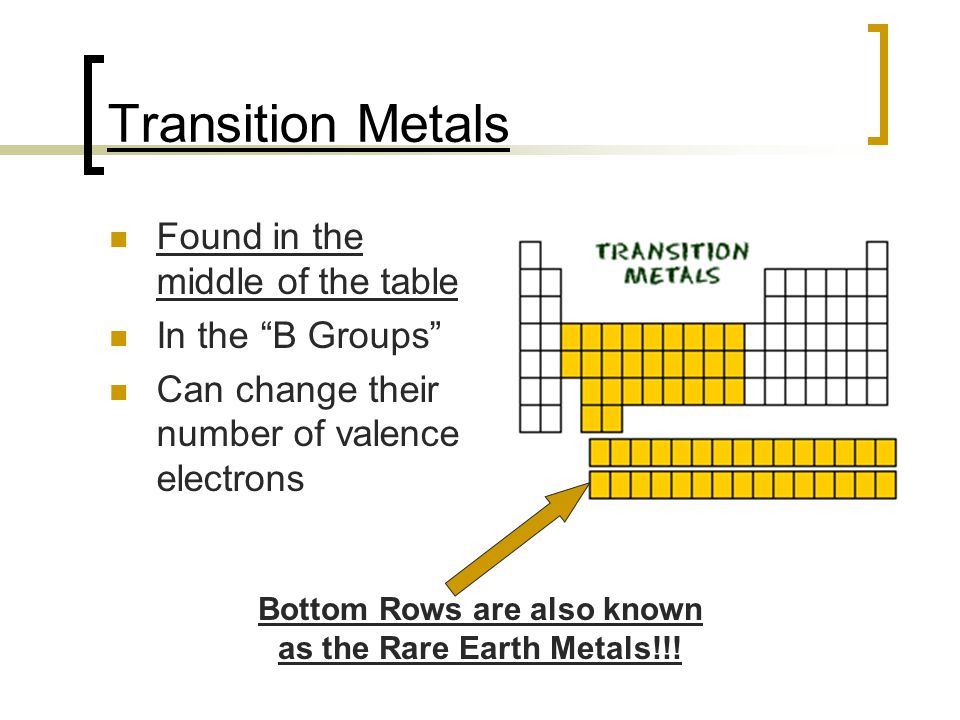 Bottom Rows are also known as the Rare Earth Metals!!!