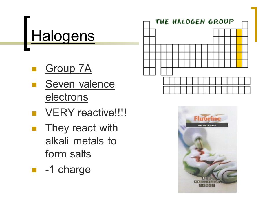 Halogens Group 7A Seven valence electrons VERY reactive!!!!