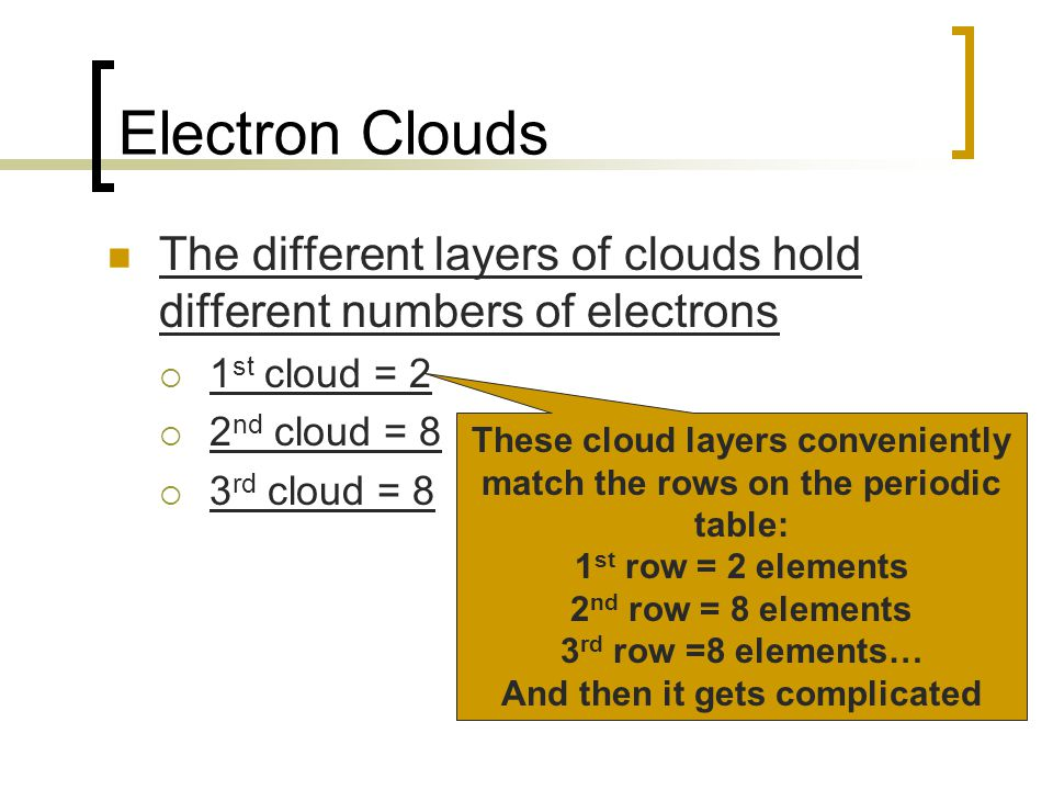 Electron Clouds The different layers of clouds hold different numbers of electrons. 1st cloud = 2.