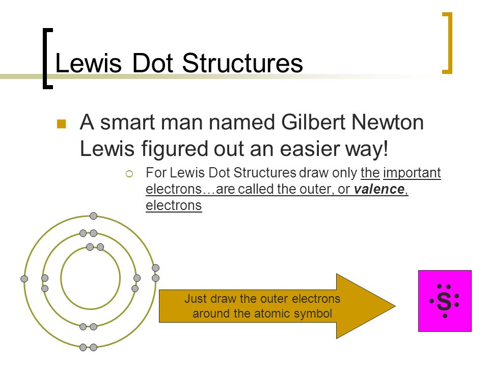 Lewis Dot Structures A smart man named Gilbert Newton Lewis figured out an easier way!