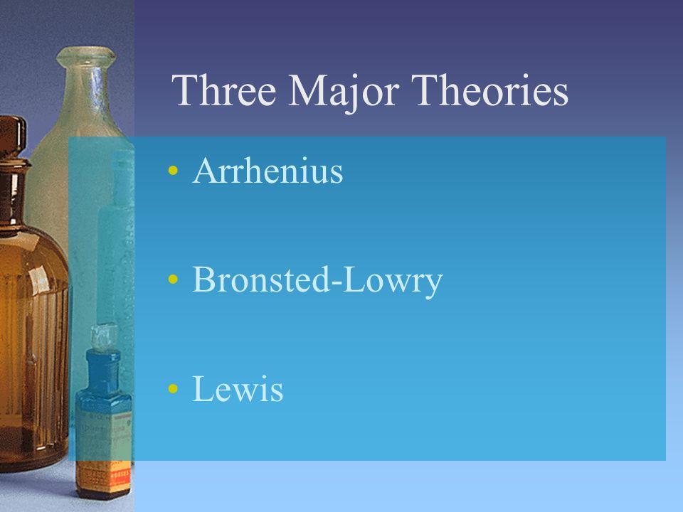 Three Major Theories Arrhenius Bronsted-Lowry Lewis