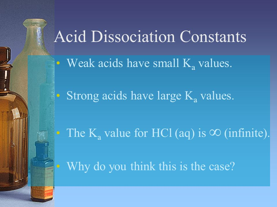 Acid Dissociation Constants