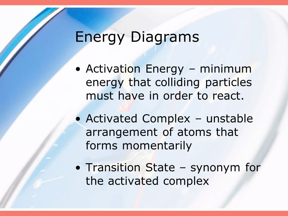 Energy Diagrams Activation Energy – minimum energy that colliding particles must have in order to react.