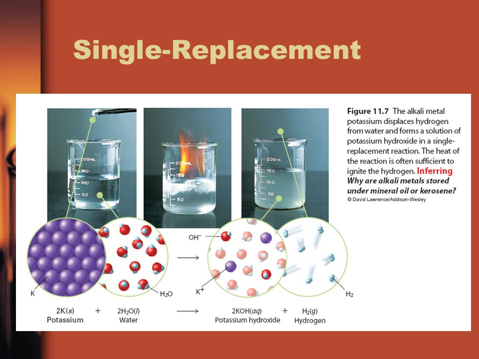 Single-Replacement