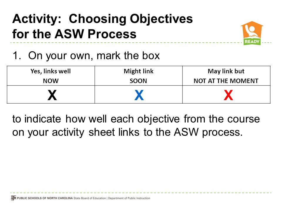 Activity: Choosing Objectives for the ASW Process