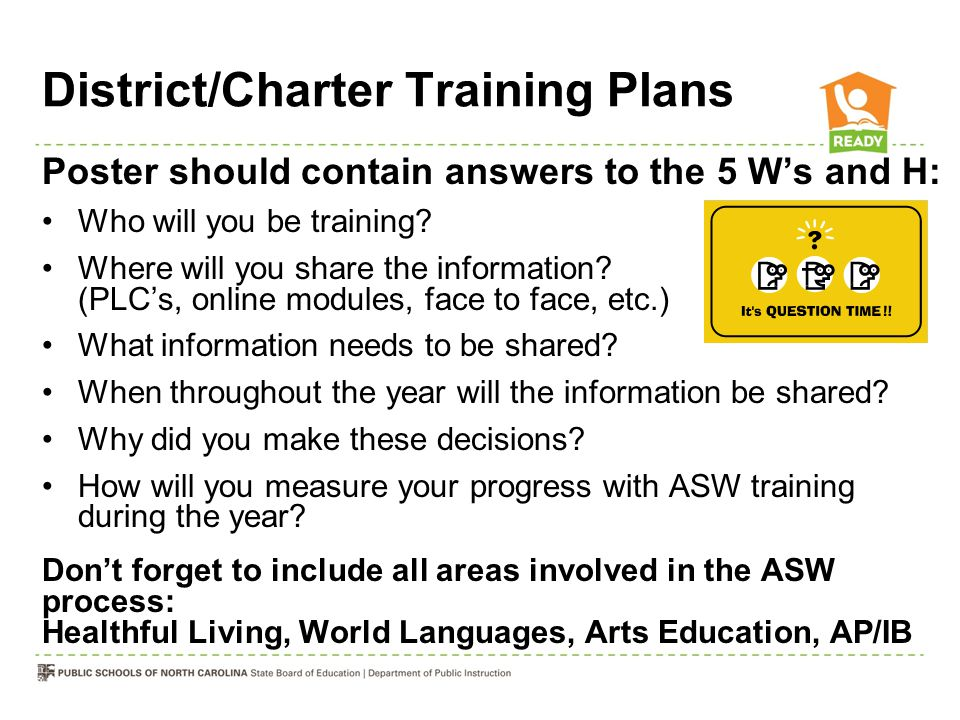 District/Charter Training Plans