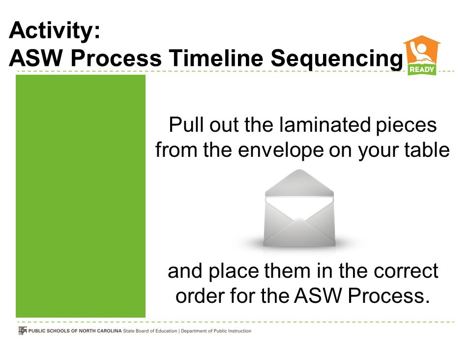 Activity: ASW Process Timeline Sequencing