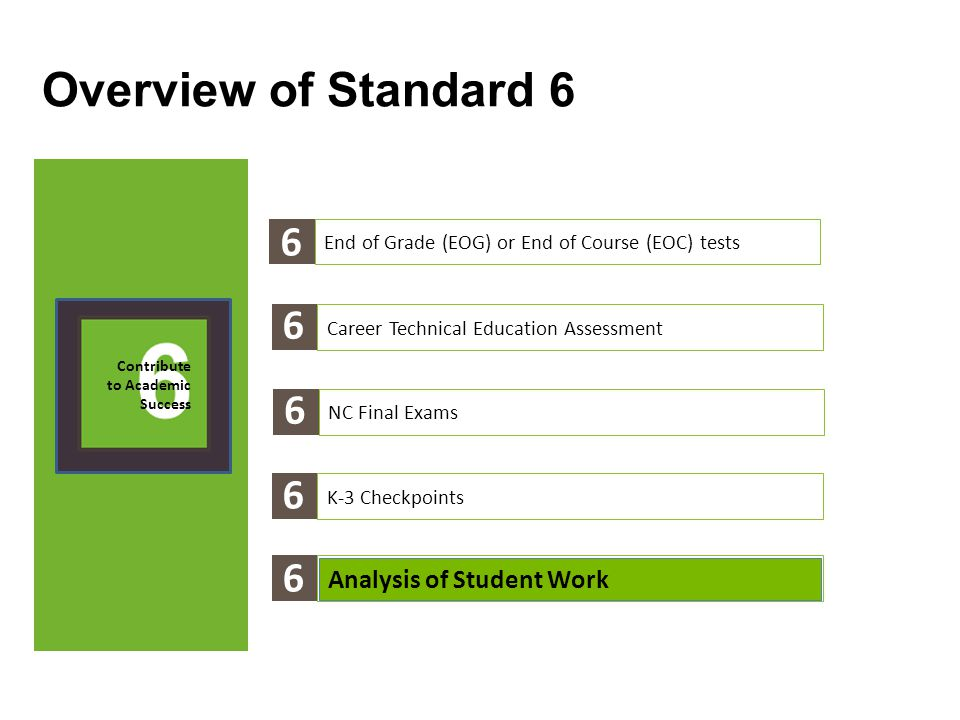 Overview of Standard 6 6 Analysis of Student Work