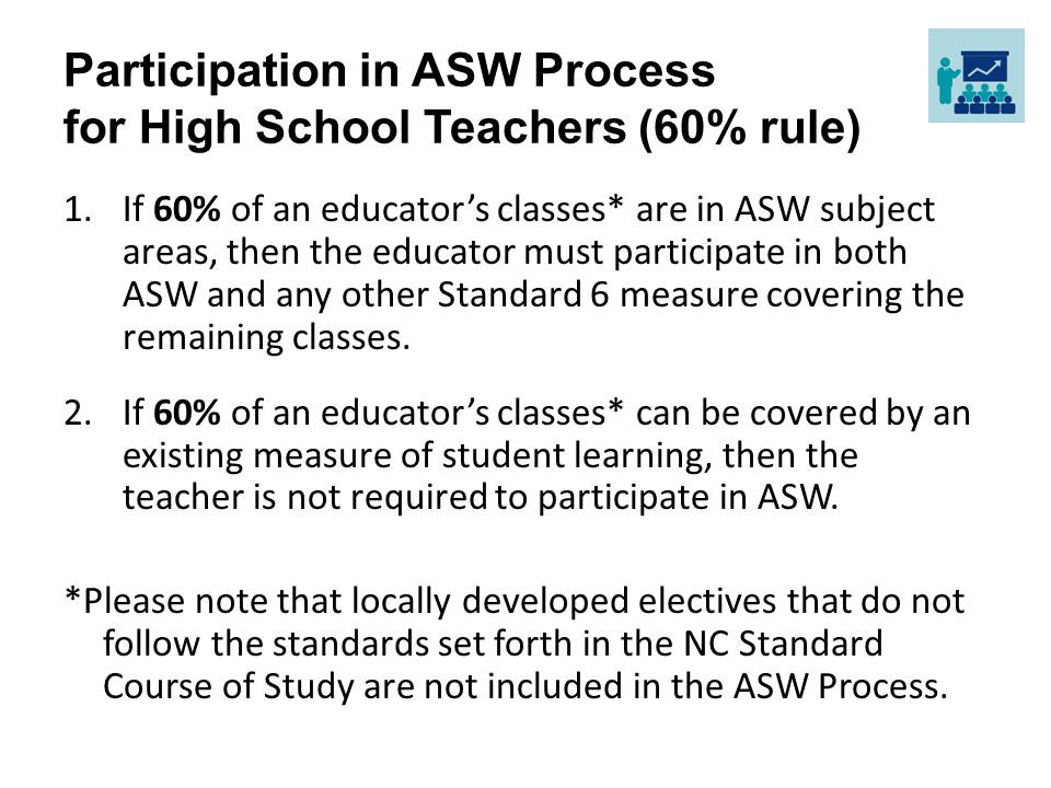 Participation in ASW Process for High School Teachers (60% rule)