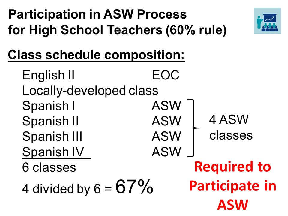 Required to Participate in ASW