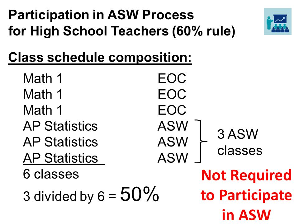 Not Required to Participate in ASW