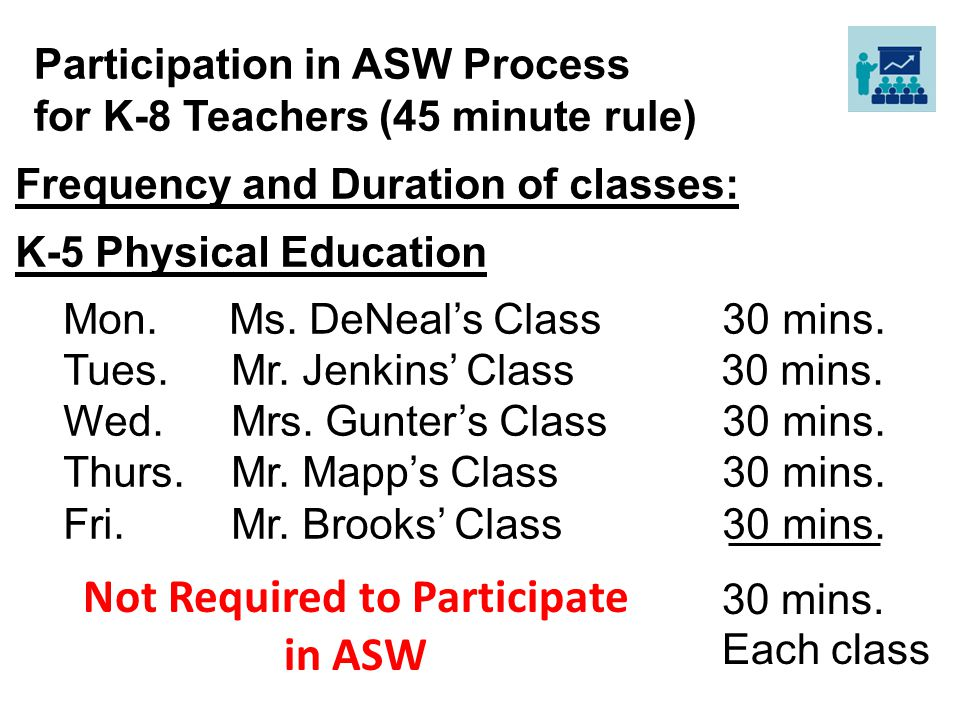 Participation in ASW Process for K-8 Teachers (45 minute rule)