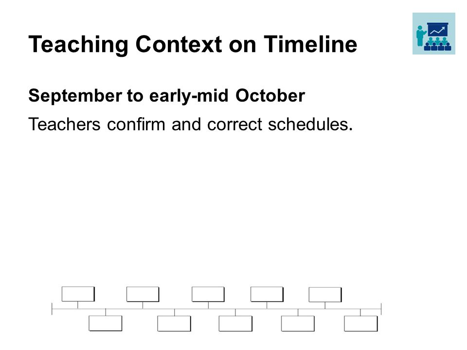 Teaching Context on Timeline